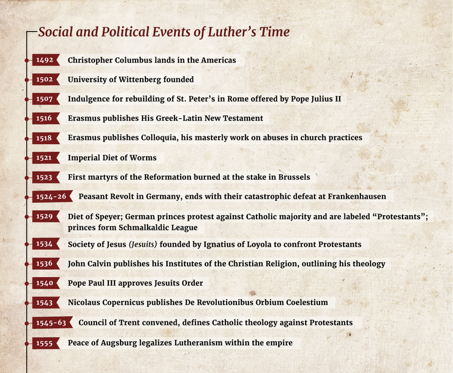 1. social-timeline_theme1.png