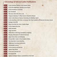 3. Publication-timeline.jpg