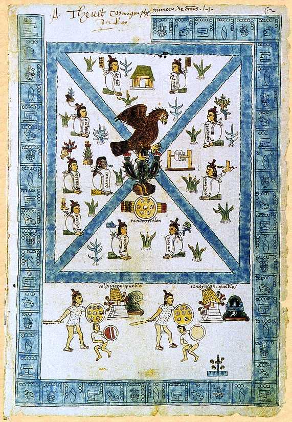 Codex Mendoza, p. 2r
