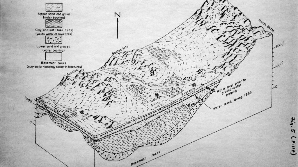 Geographic Illustration of Water Resources Near Casa Grande - Coolidge, AZ Area, 1960