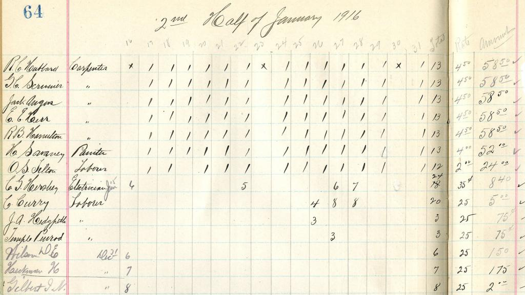 Page from Payroll Record Book of Buildings and Grounds Employees, 1916