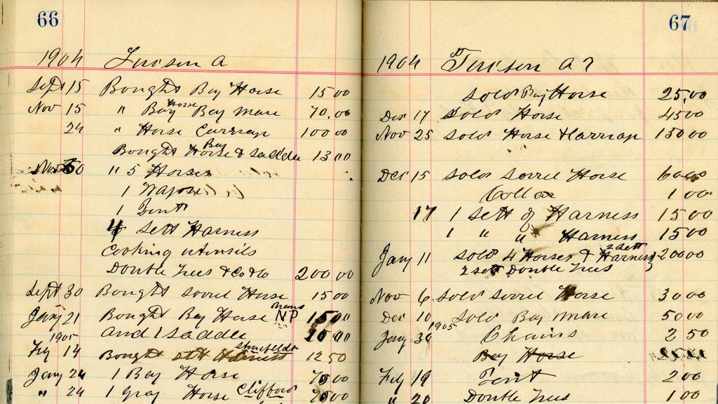 Page from a Ledger from Edward Nye Fish's Butcher Shop, 1904