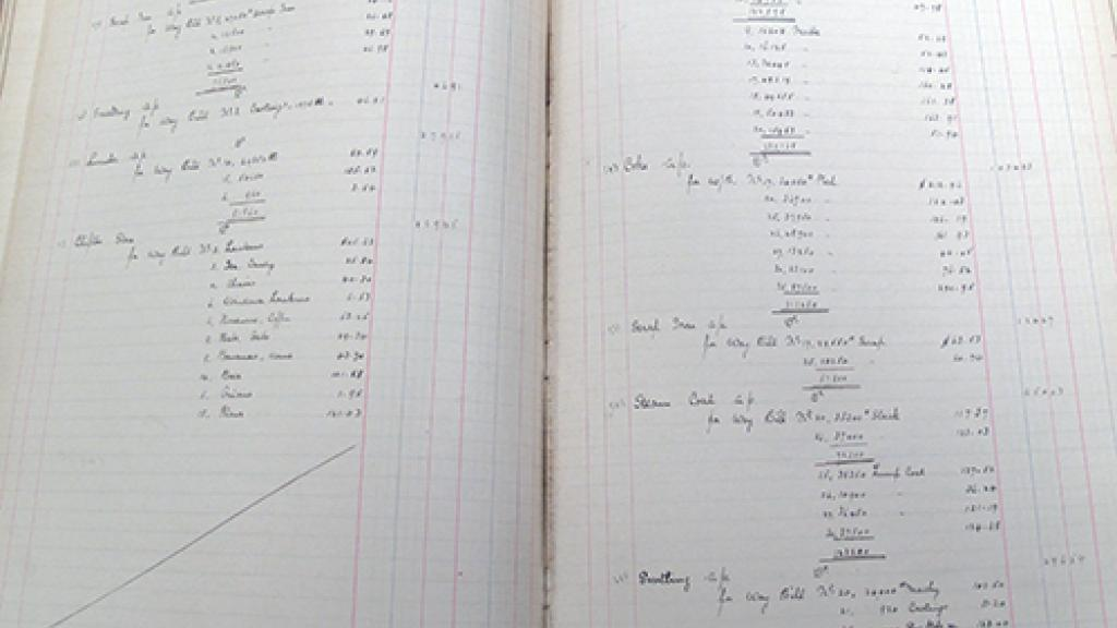 Page from Arizona Copper Company's Ledger