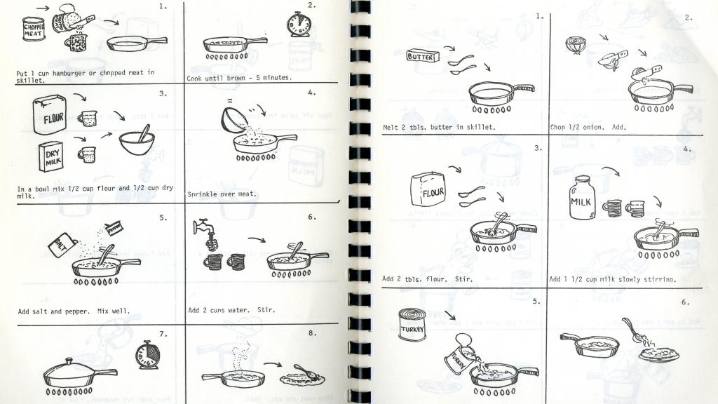 Navajo Homemaker EFMS cookbook pages